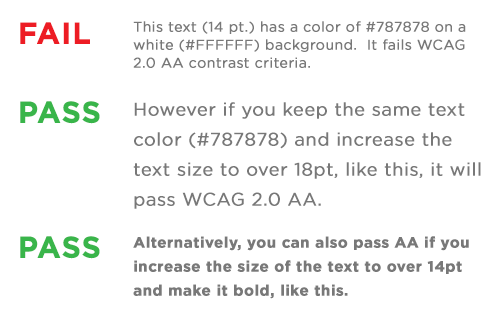 Accessibility Color Contrast Example